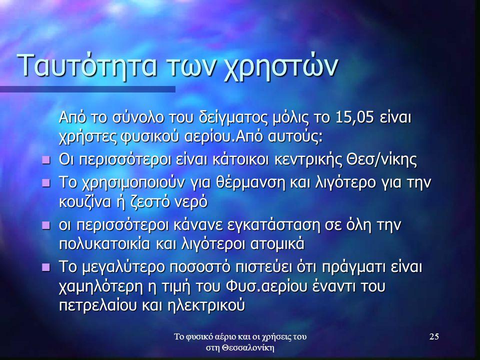Το φυσικό αέριο και οι χρήσεις του στη Θεσσαλονίκη 25 Ταυτότητα των χρηστών Από το σύνολο του δείγματος μόλις το 15,05 είναι χρήστες φυσικού αερίου.Απ