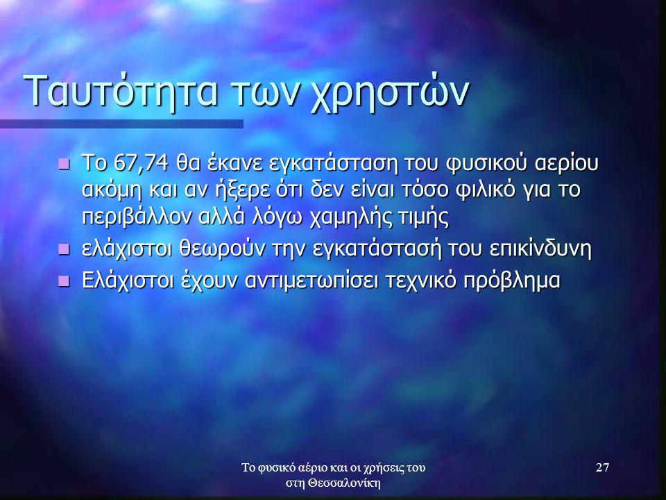 Το φυσικό αέριο και οι χρήσεις του στη Θεσσαλονίκη 27 Ταυτότητα των χρηστών Το 67,74 θα έκανε εγκατάσταση του φυσικού αερίου ακόμη και αν ήξερε ότι δε