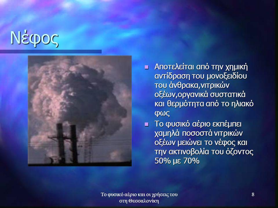 Το φυσικό αέριο και οι χρήσεις του στη Θεσσαλονίκη 9 Όξινη Βροχή Δημιουργία:Διοξείδια του θείου και νιτρικά οξέα αντιδρούν με ατμό παρουσία φωτός Το Φυσικό αέριο δεν παράγει οξείδια του θείου Το Φυσικό αέριο δεν παράγει οξείδια του θείου Παράγει 80% λιγότερα νιτρικά οξέα Παράγει 80% λιγότερα νιτρικά οξέα