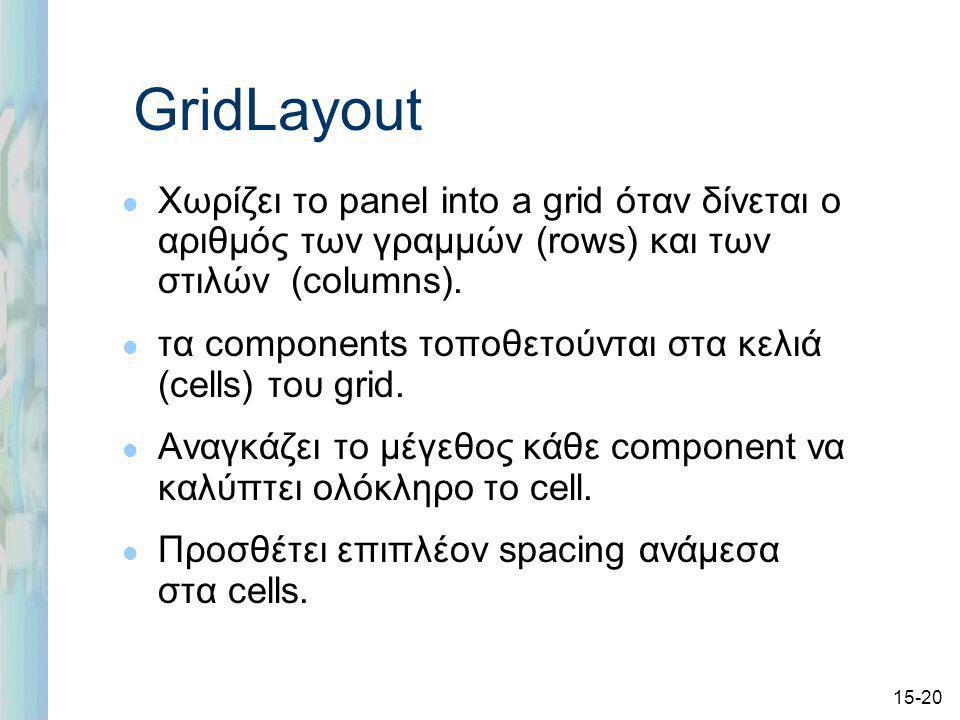 15-20 GridLayout l Χωρίζει το panel into a grid όταν δίνεται ο αριθμός των γραμμών (rows) και των στιλών (columns).