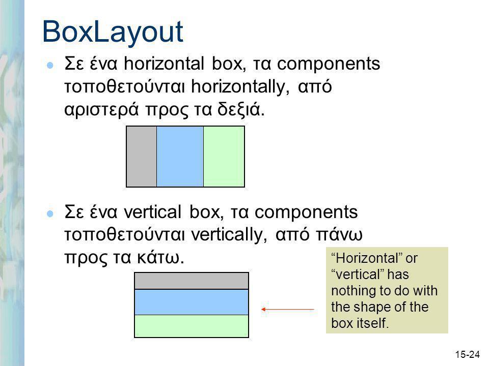 15-24 BoxLayout l Σε ένα horizontal box, τα components τοποθετούνται horizontally, από αριστερά προς τα δεξιά.