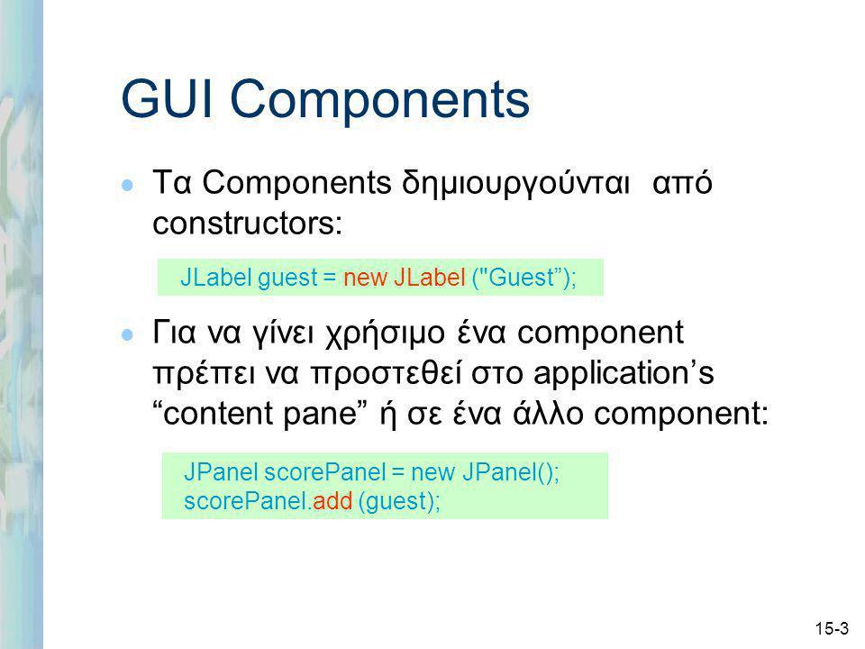 15-3 GUI Components l Τα Components δημιουργούνται από constructors: l Για να γίνει χρήσιμο ένα component πρέπει να προστεθεί στο application's content pane ή σε ένα άλλο component: JLabel guest = new JLabel ( Guest ); JPanel scorePanel = new JPanel(); scorePanel.add (guest);