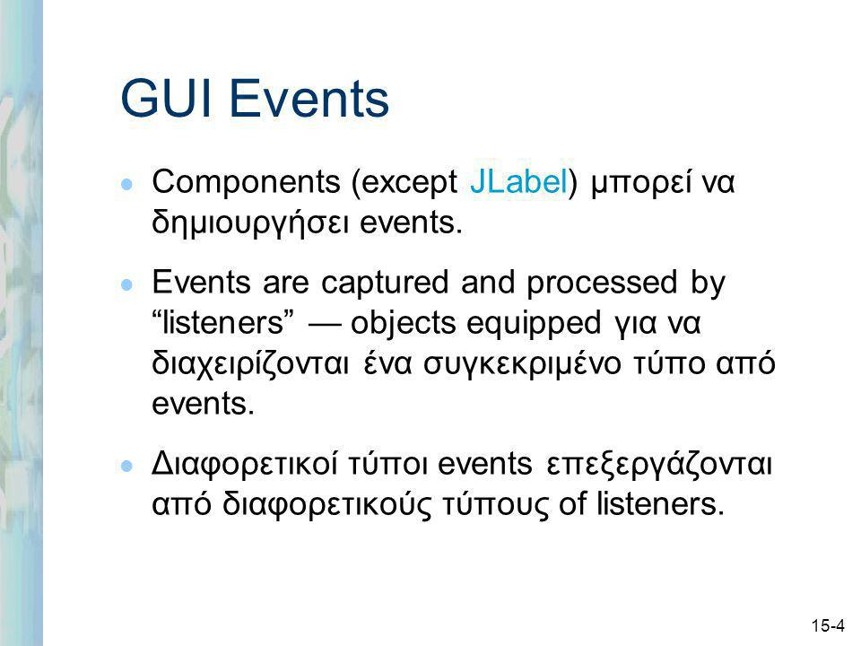 15-4 GUI Events l Components (except JLabel) μπορεί να δημιουργήσει events.
