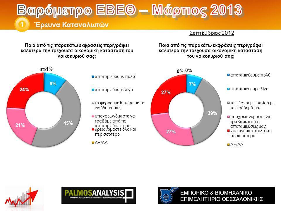 Έρευνα Καταναλωτών 1 Σεπτέμβριος 2012