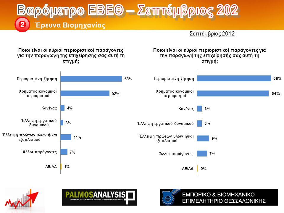 Έρευνα Βιομηχανίας 2 Σεπτέμβριος 2012