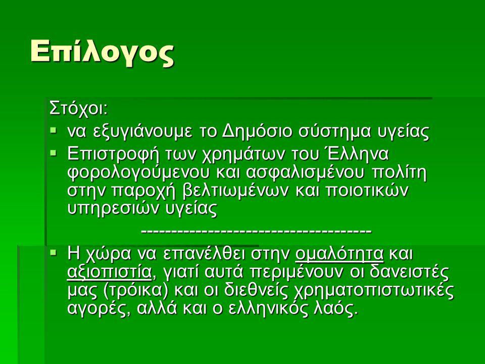 Επίλογος Στόχοι:  να εξυγιάνουμε το Δημόσιο σύστημα υγείας  Επιστροφή των χρημάτων του Έλληνα φορολογούμενου και ασφαλισμένου πολίτη στην παροχή βελ