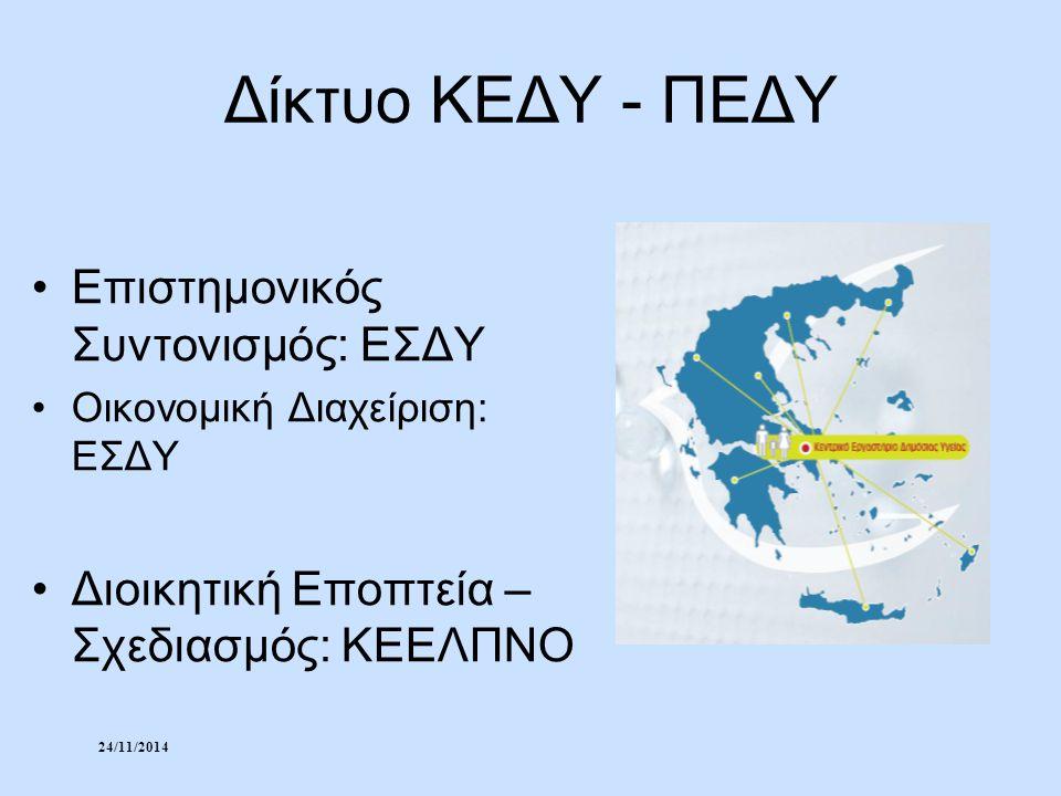 Δίκτυο ΚΕΔΥ - ΠΕΔΥ Επιστημονικός Συντονισμός: ΕΣΔΥ Οικονομική Διαχείριση: ΕΣΔΥ Διοικητική Εποπτεία – Σχεδιασμός: KΕΕΛΠΝΟ 24/11/2014
