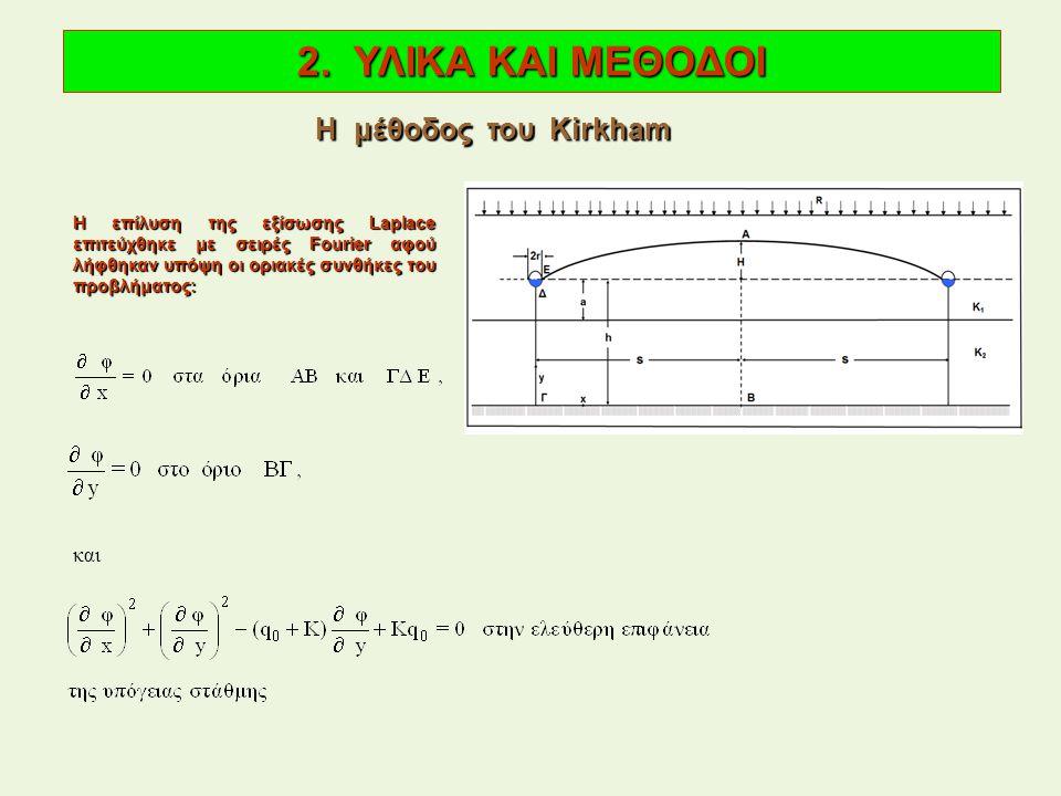 Η επίλυση της εξίσωσης Laplace επιτεύχθηκε με σειρές Fourier αφού λήφθηκαν υπόψη οι οριακές συνθήκες του προβλήματος: και Η μέθοδος του Kirkham 2.