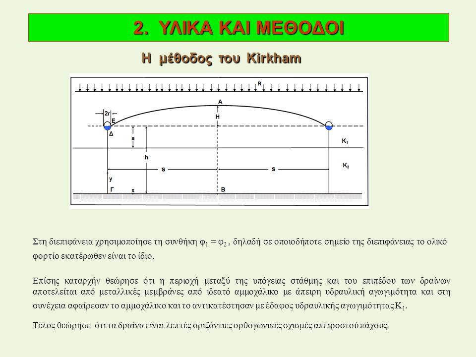 Στη διεπιφάνεια χρησιμοποίησε τη συνθήκη φ 1 = φ 2, δηλαδή σε οποιοδήποτε σημείο της διεπιφάνειας το ολικό φορτίο εκατέρωθεν είναι το ίδιο.