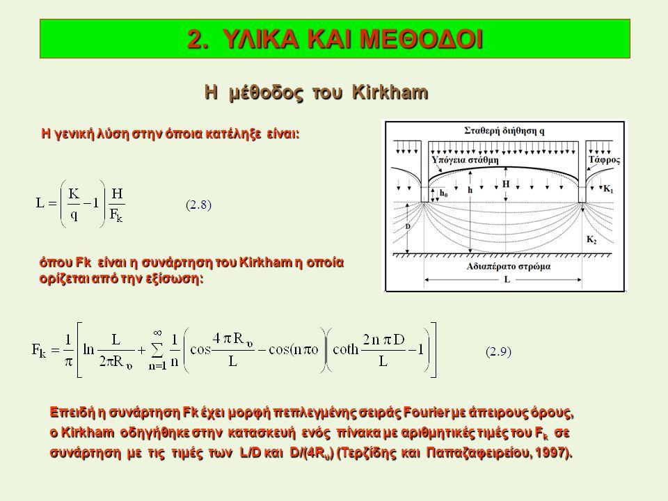 2. ΥΛΙΚΑ ΚΑΙ ΜΕΘΟΔΟΙ Η μέθοδος του Kirkham (2.8) όπου Fk είναι η συνάρτηση του Kirkham η οποία ορίζεται από την εξίσωση: Επειδή η συνάρτηση Fk έχει μο