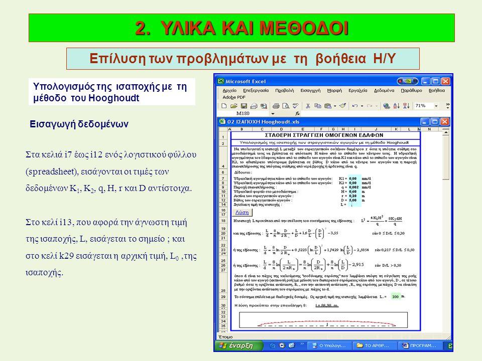 2. ΥΛΙΚΑ ΚΑΙ ΜΕΘΟΔΟΙ Επίλυση των προβλημάτων με τη βοήθεια Η/Υ Υπολογισμός της ισαποχής με τη μέθοδο του Hooghoudt Εισαγωγή δεδομένων Στα κελιά i7 έως