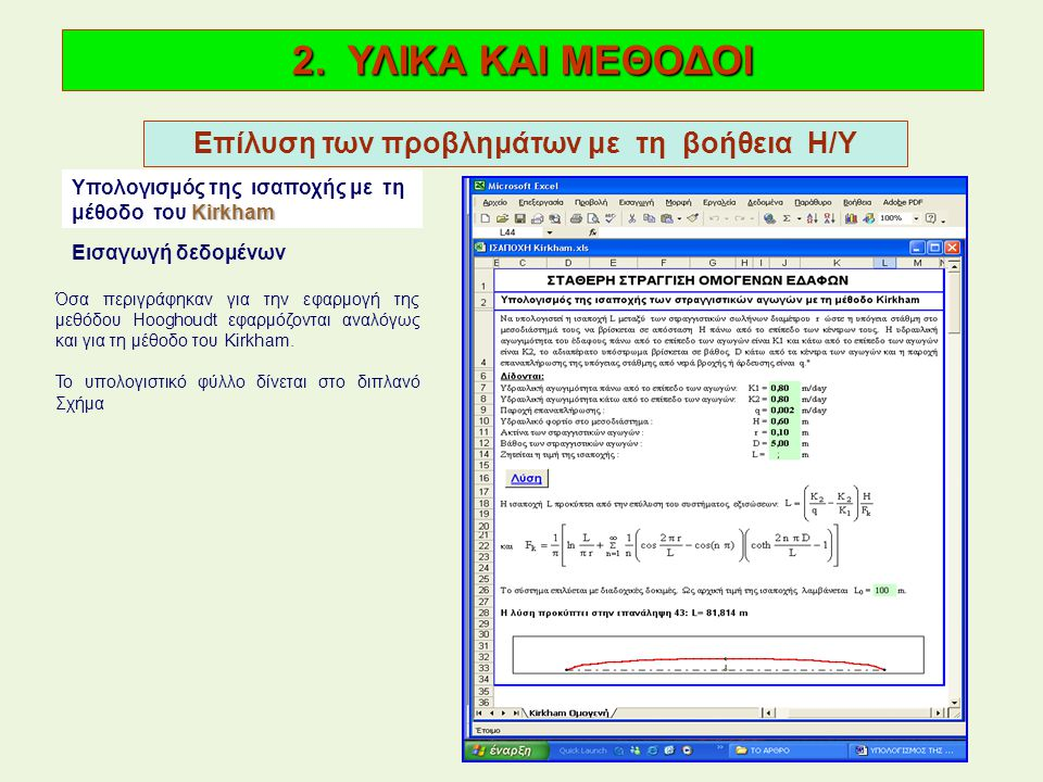 2. ΥΛΙΚΑ ΚΑΙ ΜΕΘΟΔΟΙ Επίλυση των προβλημάτων με τη βοήθεια Η/Υ Εισαγωγή δεδομένων Kirkham Υπολογισμός της ισαποχής με τη μέθοδο του Kirkham Όσα περιγρ