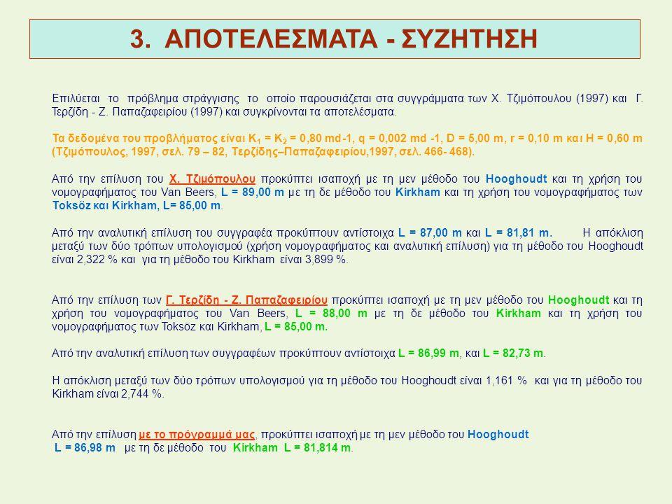 3. ΑΠΟΤΕΛΕΣΜΑΤΑ - ΣΥΖΗΤΗΣΗ Επιλύεται το πρόβλημα στράγγισης το οποίο παρουσιάζεται στα συγγράμματα των Χ. Τζιμόπουλου (1997) και Γ. Τερζίδη - Ζ. Παπαζ