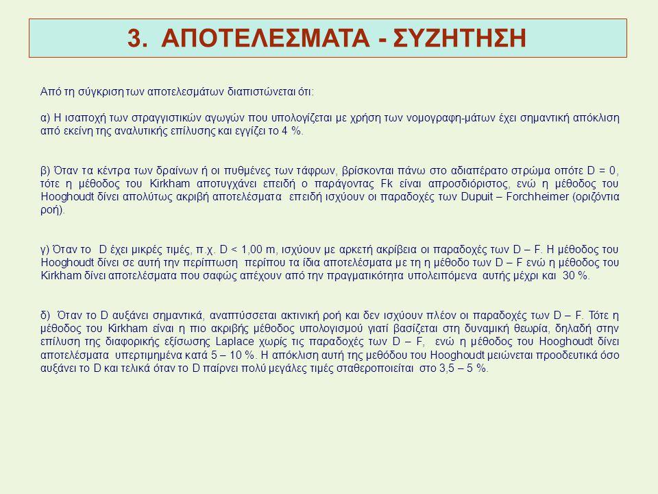 3. ΑΠΟΤΕΛΕΣΜΑΤΑ - ΣΥΖΗΤΗΣΗ Από τη σύγκριση των αποτελεσμάτων διαπιστώνεται ότι: α) Η ισαποχή των στραγγιστικών αγωγών που υπολογίζεται με χρήση των νο