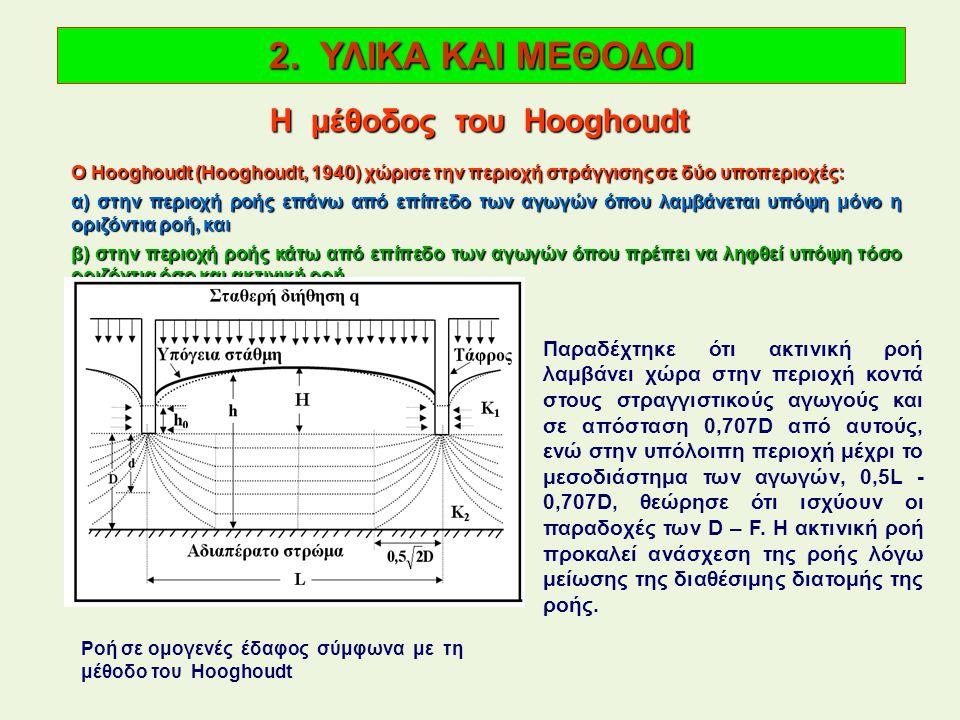Ο Hooghoudt (Hooghoudt, 1940) χώρισε την περιοχή στράγγισης σε δύο υποπεριοχές: α) στην περιοχή ροής επάνω από επίπεδο των αγωγών όπου λαμβάνεται υπόψη μόνο η οριζόντια ροή, και β) στην περιοχή ροής κάτω από επίπεδο των αγωγών όπου πρέπει να ληφθεί υπόψη τόσο οριζόντια όσο και ακτινική ροή.