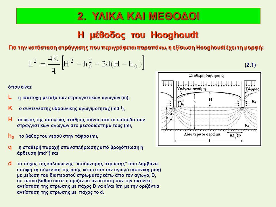 Για την κατάσταση στράγγισης που περιγράφεται παραπάνω, η εξίσωση Hooghoudt έχει τη μορφή: 2.