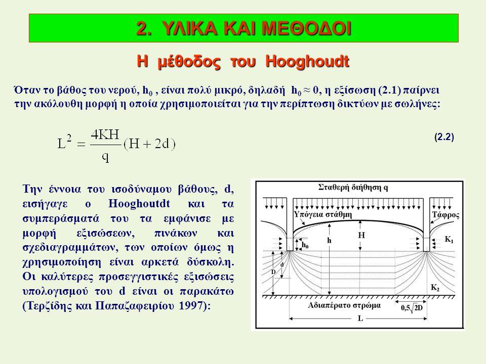 2. ΥΛΙΚΑ ΚΑΙ ΜΕΘΟΔΟΙ Η μέθοδος του Hooghoudt (2.2) Όταν το βάθος του νερού, h 0, είναι πολύ μικρό, δηλαδή h 0 ≈ 0, η εξίσωση (2.1) παίρνει την ακόλουθ
