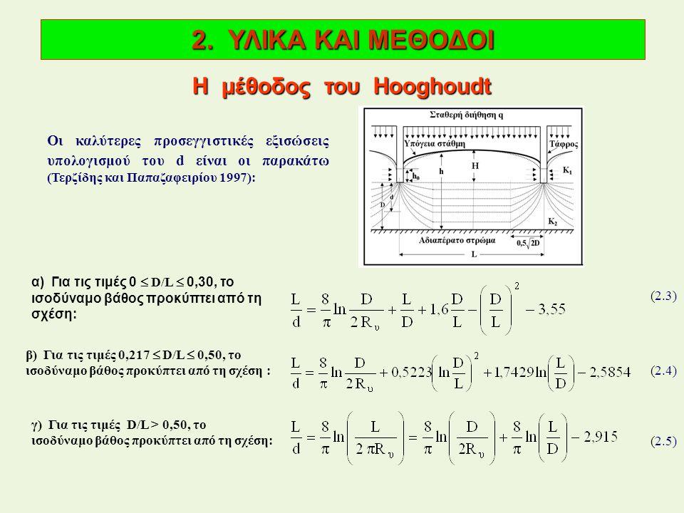 2. ΥΛΙΚΑ ΚΑΙ ΜΕΘΟΔΟΙ Η μέθοδος του Hooghoudt Οι καλύτερες προσεγγιστικές εξισώσεις υπολογισμού του d είναι οι παρακάτω (Τερζίδης και Παπαζαφειρίου 199