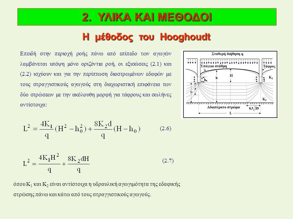2. ΥΛΙΚΑ ΚΑΙ ΜΕΘΟΔΟΙ Η μέθοδος του Hooghoudt Επειδή στην περιοχή ροής πάνω από επίπεδο των αγωγών λαμβάνεται υπόψη μόνο οριζόντια ροή, οι εξισώσεις (2