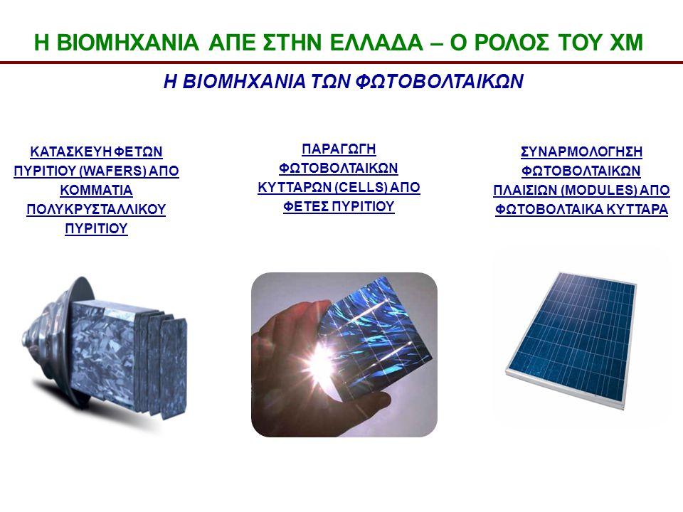 Η ΒΙΟΜΗΧΑΝΙΑ ΑΠΕ ΣΤΗΝ ΕΛΛΑΔΑ – Ο ΡΟΛΟΣ ΤΟΥ ΧΜ Η ΕΛΛΗΝΙΚΗ ΒΙΟΜΗΧΑΝΙΑ ΦΩΤΟΒΟΛΤΑΙΚΩΝ Silcio (cell, modules) Piritium (wafers) Solar Cells Hellas (wafers, cells, modules) Energy Solutions S.A.