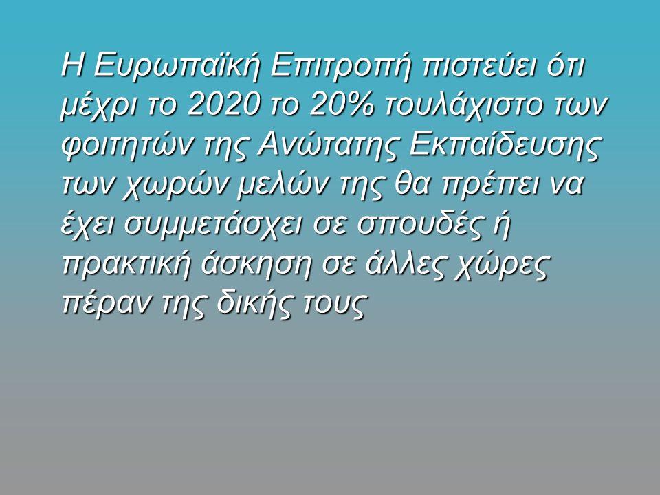 Η Ευρωπαϊκή Επιτροπή πιστεύει ότι μέχρι το 2020 το 20% τουλάχιστο των φοιτητών της Ανώτατης Εκπαίδευσης των χωρών μελών της θα πρέπει να έχει συμμετάσχει σε σπουδές ή πρακτική άσκηση σε άλλες χώρες πέραν της δικής τους