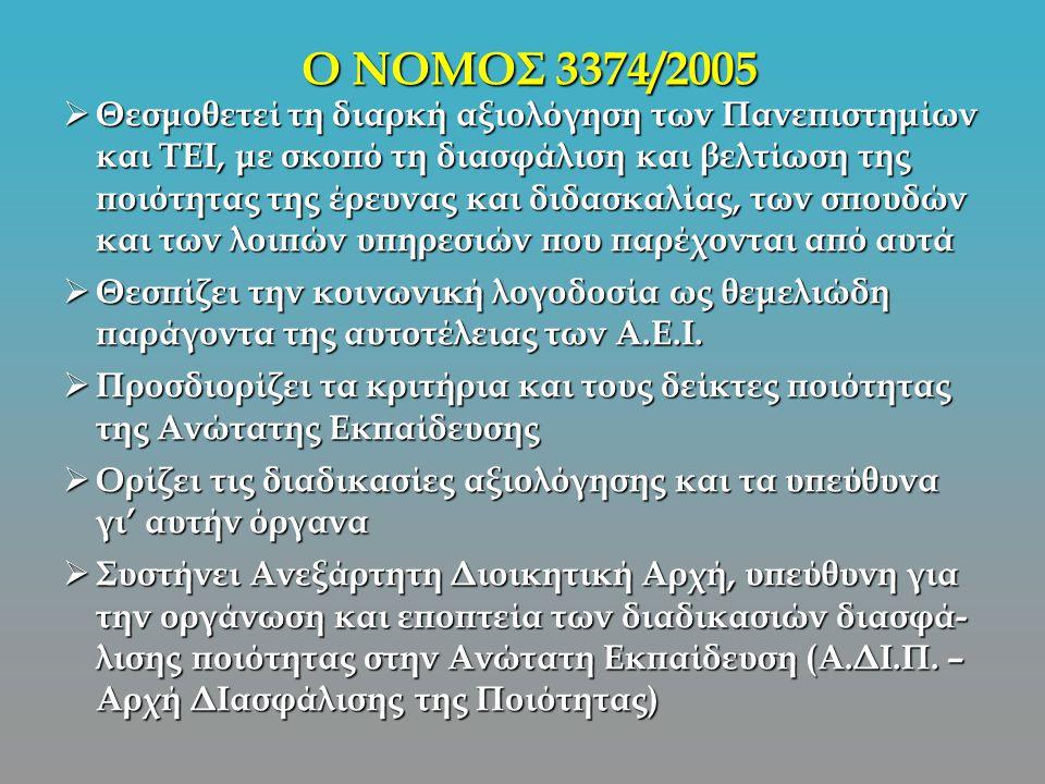 Ο ΝΟΜΟΣ 3374/2005  Θεσμοθετεί τη διαρκή αξιολόγηση των Πανεπιστημίων και ΤΕΙ, με σκοπό τη διασφάλιση και βελτίωση της ποιότητας της έρευνας και διδασκαλίας, των σπουδών και των λοιπών υπηρεσιών που παρέχονται από αυτά  Θεσπίζει την κοινωνική λογοδοσία ως θεμελιώδη παράγοντα της αυτοτέλειας των Α.Ε.Ι.
