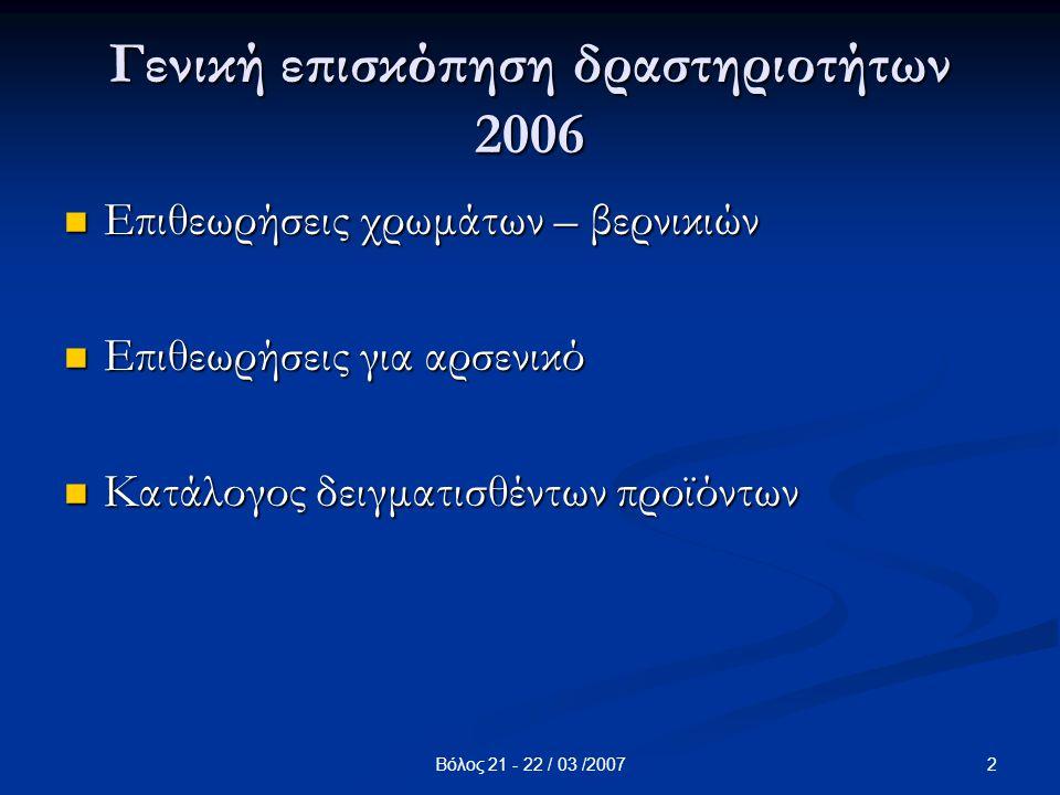 2Βόλος 21 - 22 / 03 /2007 Γενική επισκόπηση δραστηριοτήτων 2006 Επιθεωρήσεις χρωμάτων – βερνικιών Επιθεωρήσεις χρωμάτων – βερνικιών Επιθεωρήσεις για α