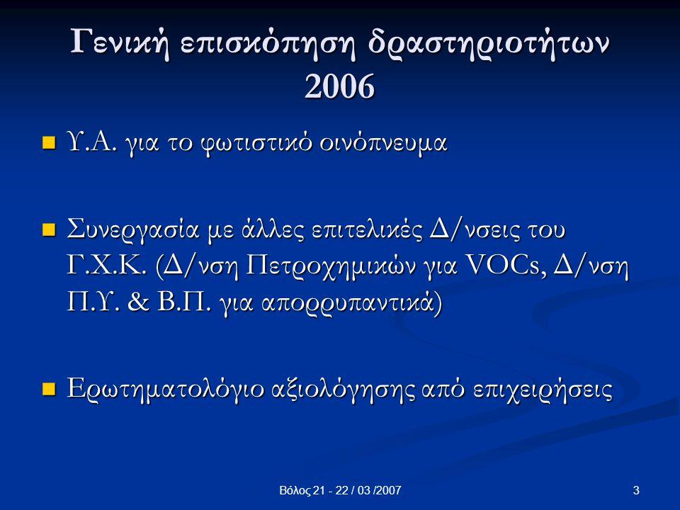 3Βόλος 21 - 22 / 03 /2007 Γενική επισκόπηση δραστηριοτήτων 2006 Υ.Α. για το φωτιστικό οινόπνευμα Υ.Α. για το φωτιστικό οινόπνευμα Συνεργασία με άλλες