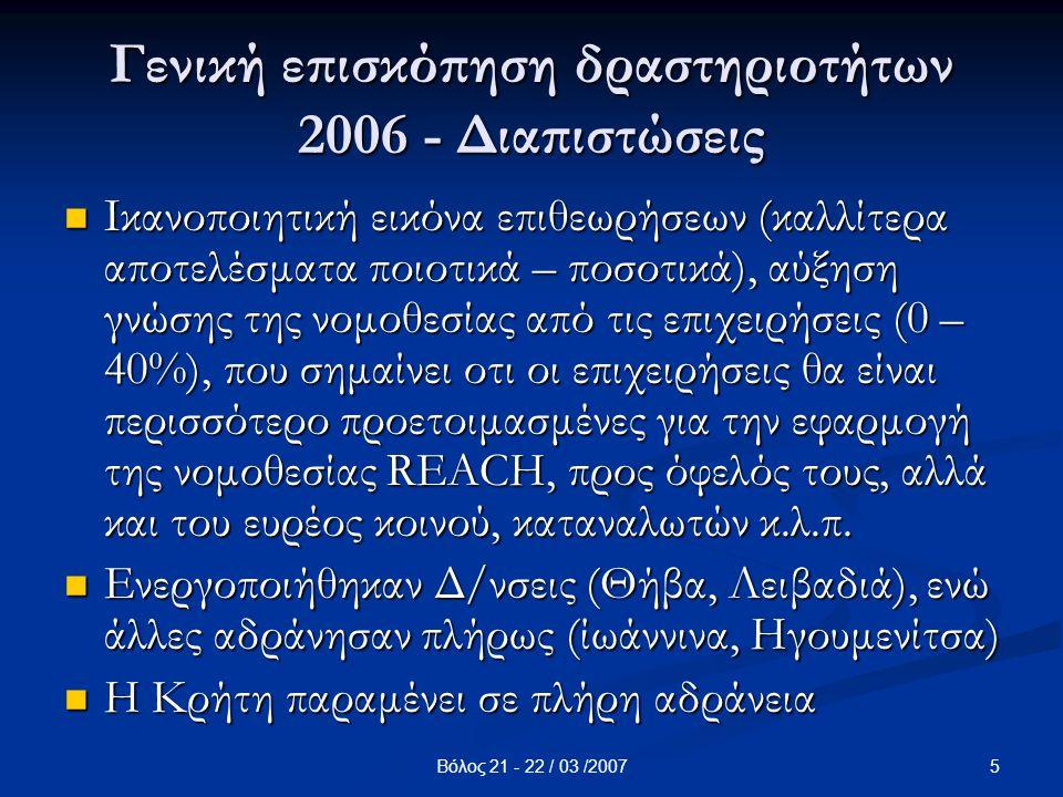 5Βόλος 21 - 22 / 03 /2007 Γενική επισκόπηση δραστηριοτήτων 2006 - Διαπιστώσεις Ικανοποιητική εικόνα επιθεωρήσεων (καλλίτερα αποτελέσματα ποιοτικά – πο