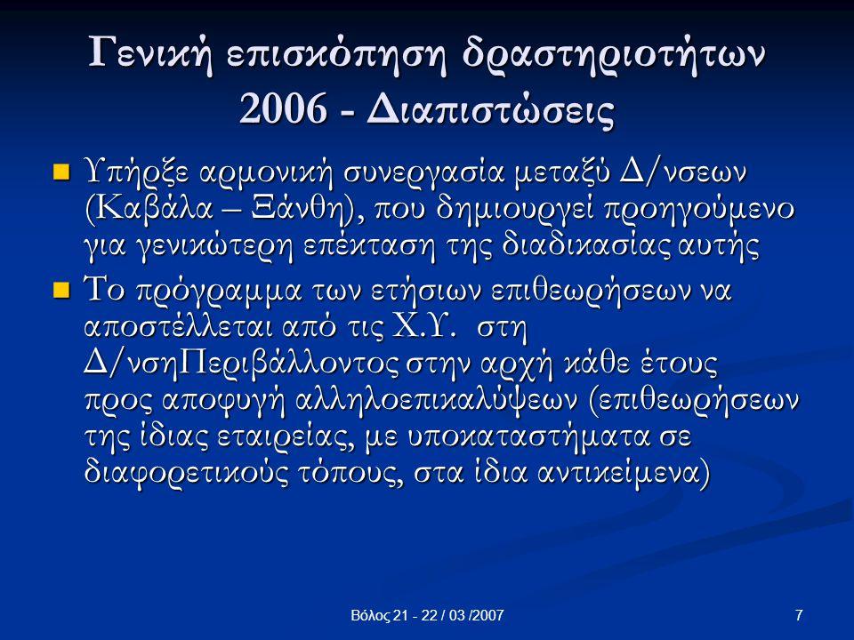 7Βόλος 21 - 22 / 03 /2007 Γενική επισκόπηση δραστηριοτήτων 2006 - Διαπιστώσεις Υπήρξε αρμονική συνεργασία μεταξύ Δ/νσεων (Καβάλα – Ξάνθη), που δημιουργεί προηγούμενο για γενικώτερη επέκταση της διαδικασίας αυτής Υπήρξε αρμονική συνεργασία μεταξύ Δ/νσεων (Καβάλα – Ξάνθη), που δημιουργεί προηγούμενο για γενικώτερη επέκταση της διαδικασίας αυτής Το πρόγραμμα των ετήσιων επιθεωρήσεων να αποστέλλεται από τις Χ.Υ.