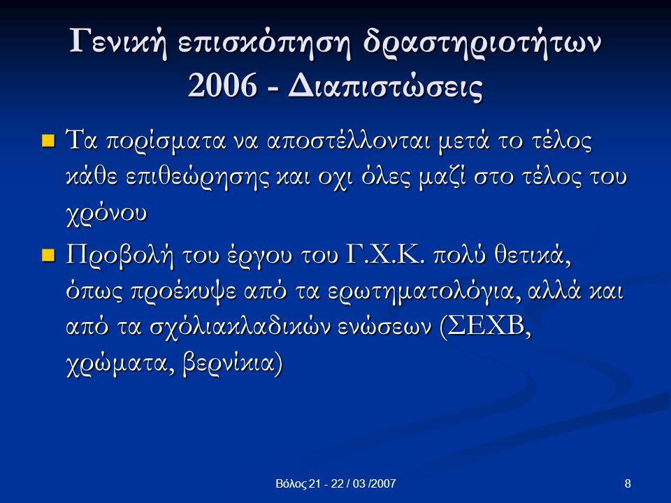 8Βόλος 21 - 22 / 03 /2007 Γενική επισκόπηση δραστηριοτήτων 2006 - Διαπιστώσεις Τα πορίσματα να αποστέλλονται μετά το τέλος κάθε επιθεώρησης και οχι όλες μαζί στο τέλος του χρόνου Τα πορίσματα να αποστέλλονται μετά το τέλος κάθε επιθεώρησης και οχι όλες μαζί στο τέλος του χρόνου Προβολή του έργου του Γ.Χ.Κ.