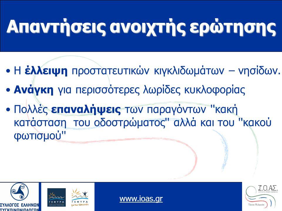 www.ioas.gr Απαντήσεις ανοιχτής ερώτησης Η έλλειψη προστατευτικών κιγκλιδωμάτων – νησίδων. Ανάγκη για περισσότερες λωρίδες κυκλοφορίας Πολλές επαναλήψ