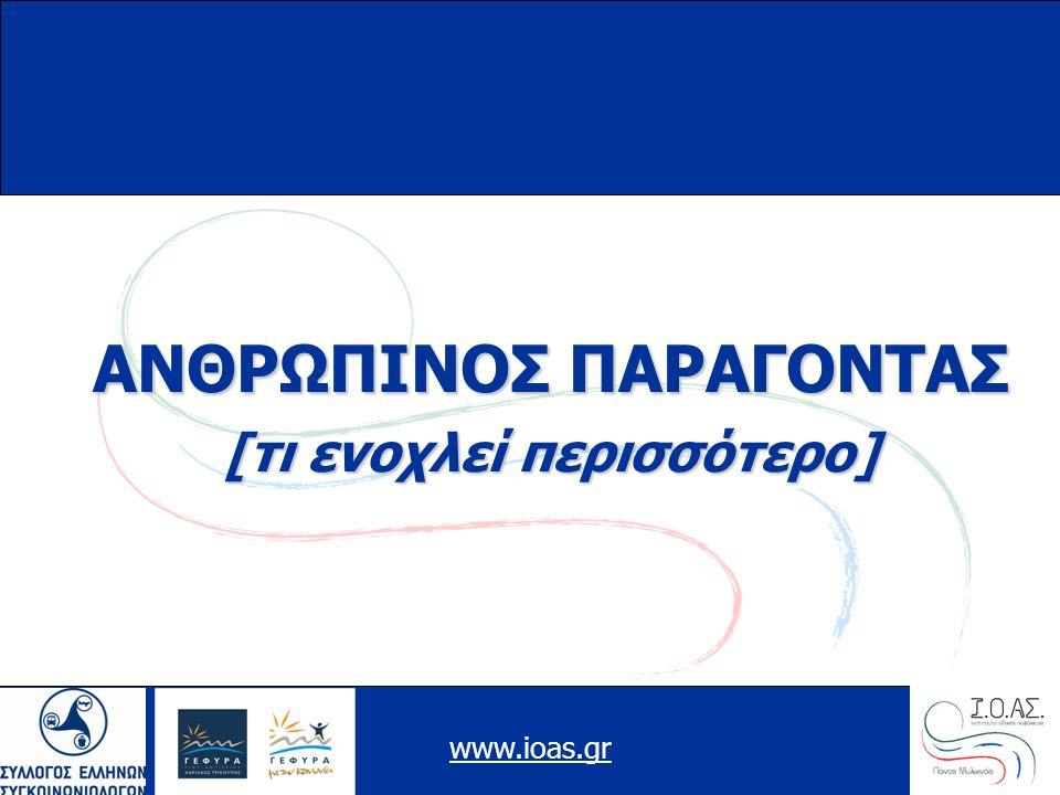 www.ioas.gr ΑΝΘΡΩΠΙΝΟΣ ΠΑΡΑΓΟΝΤΑΣ [τι ενοχλεί περισσότερο]