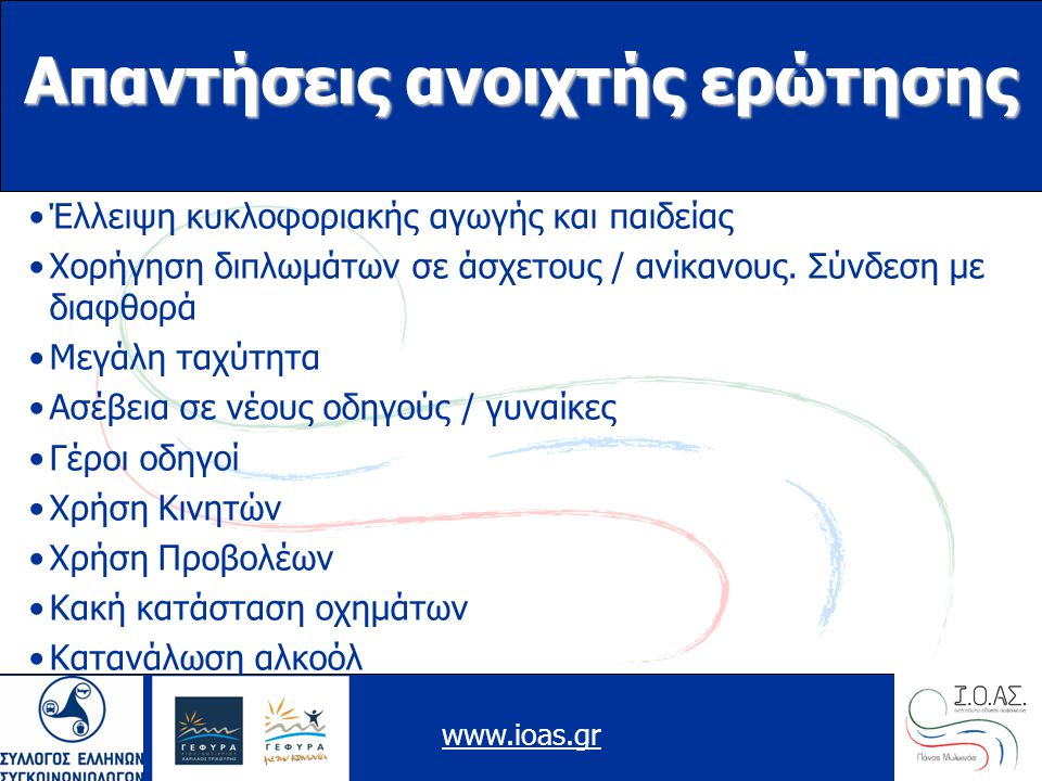 www.ioas.gr Απαντήσεις ανοιχτής ερώτησης Έλλειψη κυκλοφοριακής αγωγής και παιδείας Χορήγηση διπλωμάτων σε άσχετους / ανίκανους. Σύνδεση με διαφθορά Με