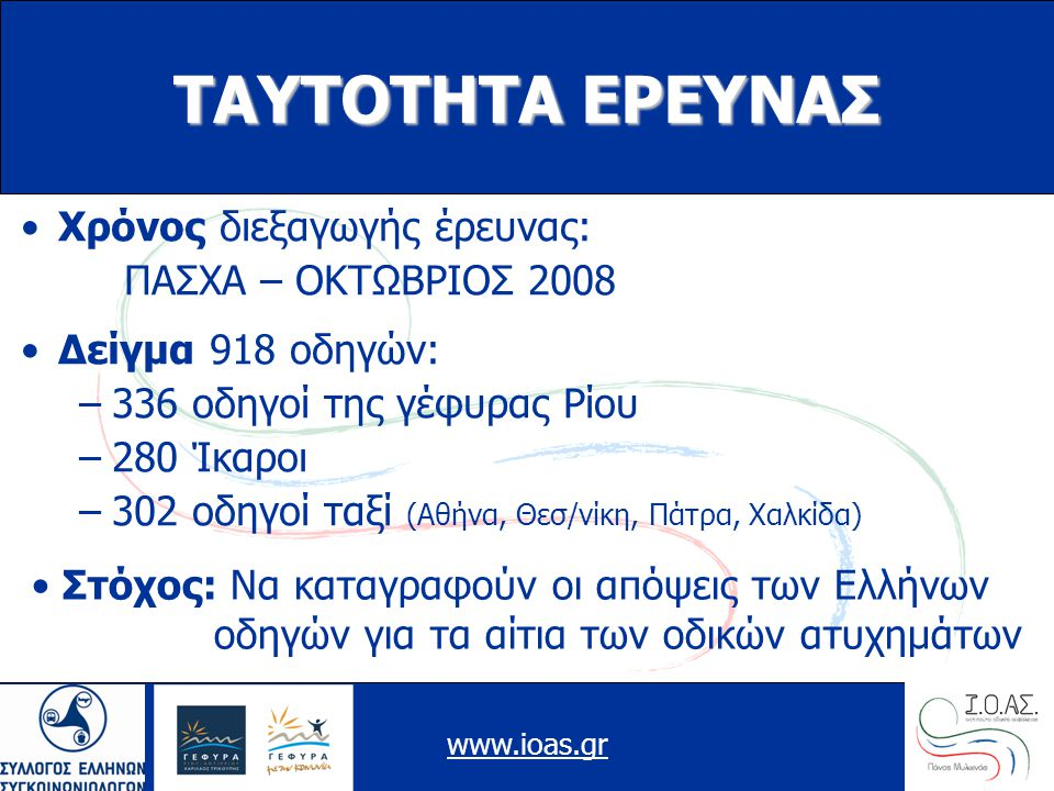 www.ioas.gr ΤΑΥΤΟΤΗΤΑ ΕΡΕΥΝΑΣ Χρόνος διεξαγωγής έρευνας: ΠΑΣΧΑ – ΟΚΤΩΒΡΙΟΣ 2008 Δείγμα 918 οδηγών: –336 οδηγοί της γέφυρας Ρίου –280 Ίκαροι –302 οδηγοί ταξί (Αθήνα, Θεσ/νίκη, Πάτρα, Χαλκίδα) Στόχος: Να καταγραφούν οι απόψεις των Ελλήνων οδηγών για τα αίτια των οδικών ατυχημάτων