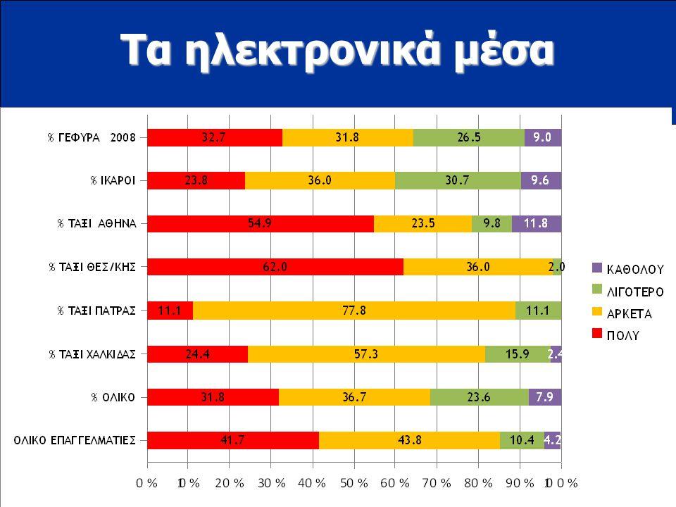 www.ioas.gr Τα ηλεκτρονικά μέσα