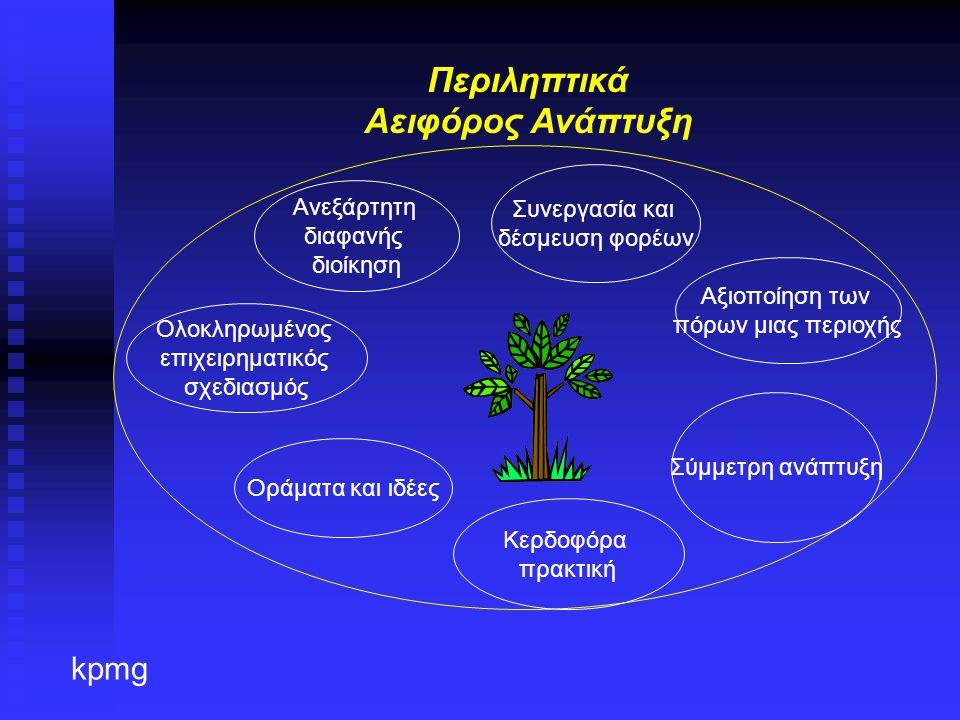 kpmg Λειτουργικά Σχέδια Λειτουργικά Σχέδια Στελέχωση, τρόπος Διοίκησης και Ανθρώπινο Δυναμικό Στελέχωση, τρόπος Διοίκησης και Ανθρώπινο Δυναμικό Ανάλυση των οικονομικών Στοιχείων του έργου Ανάλυση των οικονομικών Στοιχείων του έργου Δομή του Επιχειρηματικού Σχεδίου (συνέχεια)