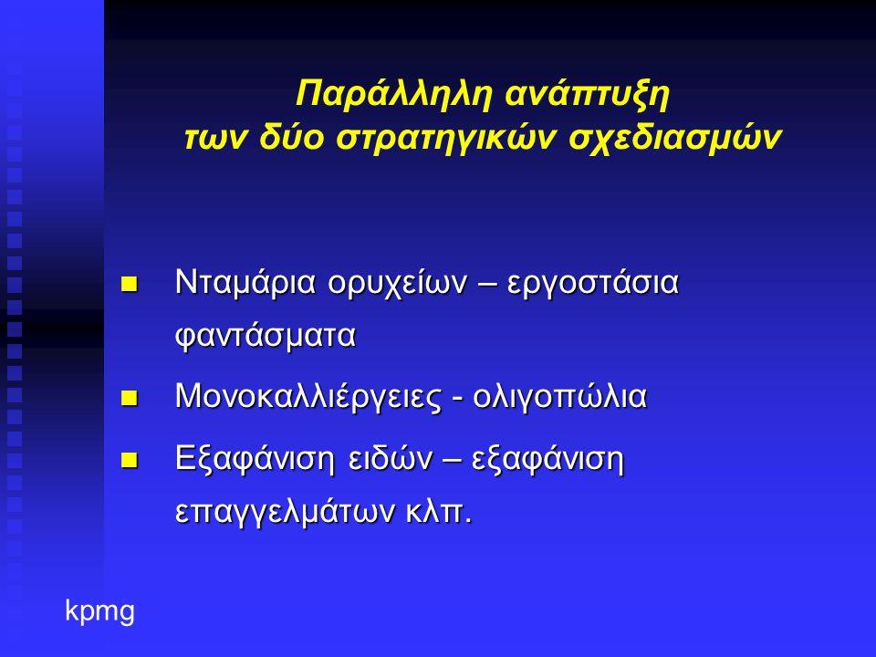 kpmg Παράλληλη ανάπτυξη των δύο στρατηγικών σχεδιασμών Νταμάρια Νταμάρια ορυχείων – εργοστάσια φαντάσματα Μονοκαλλιέργειες Μονοκαλλιέργειες - ολιγοπώλια Εξαφάνιση Εξαφάνιση ειδών – εξαφάνιση επαγγελμάτων κλπ.