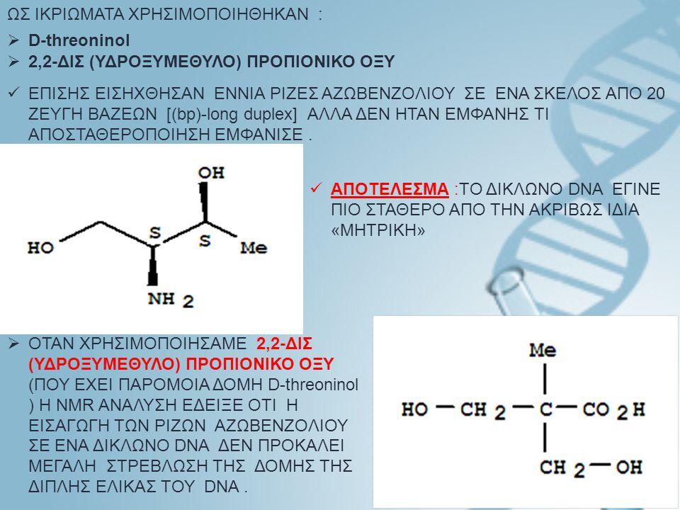 ΩΣ ΙΚΡΙΩΜΑΤΑ ΧΡΗΣΙΜΟΠΟΙΗΘΗΚΑΝ :  D-threoninol  2,2-ΔΙΣ (ΥΔΡΟΞΥΜΕΘΥΛΟ) ΠΡΟΠΙΟΝΙΚΟ ΟΞΥ ΕΠΙΣΗΣ ΕΙΣΗΧΘΗΣΑΝ ΕΝΝΙΑ ΡΙΖΕΣ ΑΖΩΒΕΝΖΟΛΙΟΥ ΣΕ ΕΝΑ ΣΚΕΛΟΣ ΑΠΟ 20 ΖΕΥΓΗ ΒΑΖΕΩΝ [(bp)-long duplex] ΑΛΛΑ ΔΕΝ ΗΤΑΝ ΕΜΦΑΝΗΣ ΤΙ ΑΠΟΣΤΑΘΕΡΟΠΟΙΗΣΗ ΕΜΦΑΝΙΣΕ.