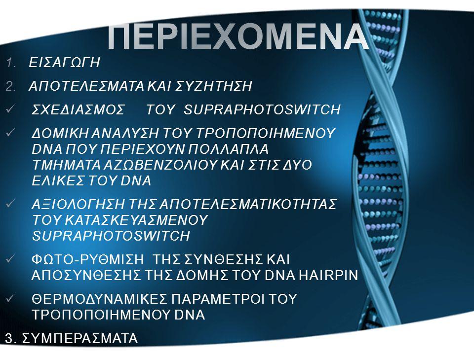 1.ΕΙΣΑΓΩΓΗ 2.ΑΠΟΤΕΛΕΣΜΑΤΑ ΚΑΙ ΣΥΖΗΤΗΣΗ ΣΧΕΔΙΑΣΜΟΣ ΤΟΥ SUPRAPHΟTOSWITCH ΔΟΜΙΚΗ ΑΝΑΛΥΣΗ ΤΟΥ ΤΡΟΠΟΠΟΙΗΜΕΝΟΥ DNA ΠΟΥ ΠΕΡΙΕΧΟΥΝ ΠΟΛΛΑΠΛΑ ΤΜΗΜΑΤΑ ΑΖΩΒΕΝΖΟΛΙΟΥ ΚΑΙ ΣΤΙΣ ΔΥΟ ΕΛΙΚΕΣ ΤΟΥ DNA ΑΞΙΟΛΟΓΗΣΗ ΤΗΣ ΑΠΟΤΕΛΕΣΜΑΤΙΚΟΤΗΤΑΣ ΤΟΥ ΚΑΤΑΣΚΕΥΑΣΜΕΝΟΥ SUPRAPHΟTOSWITCH ΦΩΤΟ-ΡΥΘΜΙΣΗ ΤΗΣ ΣΥΝΘΕΣΗΣ ΚΑΙ ΑΠΟΣΥΝΘΕΣΗΣ ΤΗΣ ΔΟΜΗΣ ΤΟΥ DNA HAIRPIN ΘΕΡΜΟΔΥΝΑΜΙΚΕΣ ΠΑΡΑΜΕΤΡΟΙ ΤΟΥ ΤΡΟΠΟΠΟΙΗΜΕΝΟΥ DNA 3.