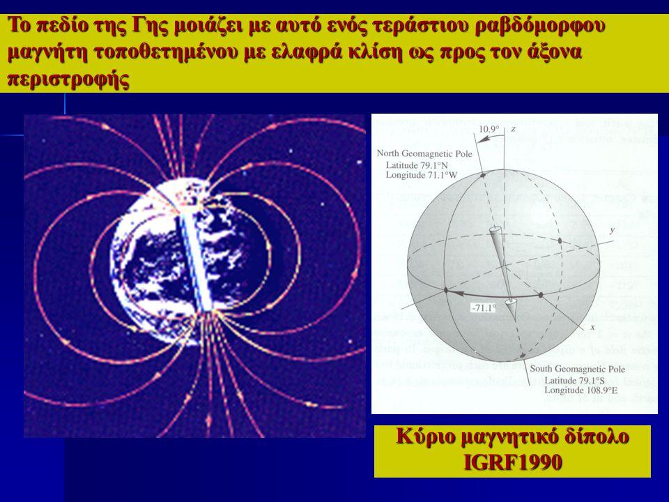 Το πεδίο της Γης μοιάζει με αυτό ενός τεράστιου ραβδόμορφου μαγνήτη τοποθετημένου με ελαφρά κλίση ως προς τον άξονα περιστροφής Κύριο μαγνητικό δίπολο