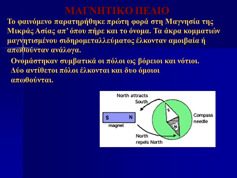 ΜΑΓΝΗΤΙΚΟ ΠΕΔΙΟ Το φαινόμενο παρατηρήθηκε πρώτη φορά στη Μαγνησία της Μικράς Ασίας απ' όπου πήρε και το όνομα. Τα άκρα κομματιών μαγνητισμένου σιδηρομ