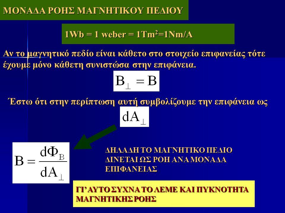 ΜΟΝΑΔΑ ΡΟΗΣ ΜΑΓΝΗΤΙΚΟΥ ΠΕΔΙΟΥ 1Wb = 1 weber = 1Tm 2 =1Nm/A Αν το μαγνητικό πεδίο είναι κάθετο στο στοιχείο επιφανείας τότε έχουμε μόνο κάθετη συνιστώσ