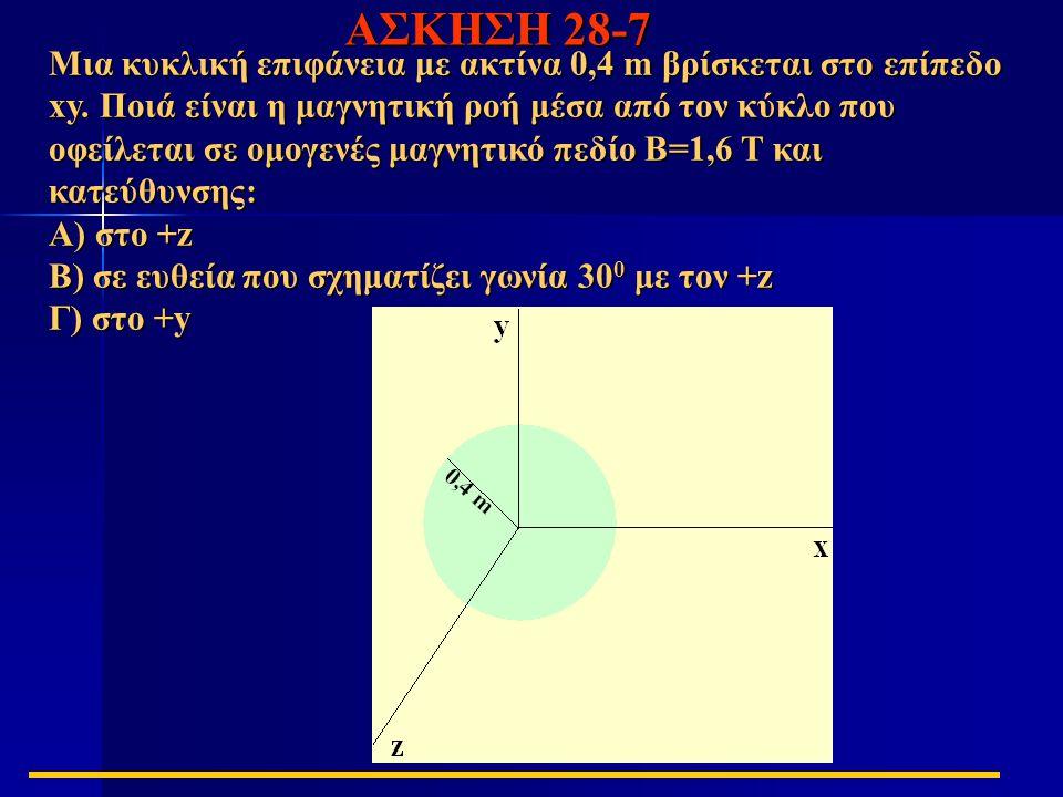 ΑΣΚΗΣΗ 28-7 Μια κυκλική επιφάνεια με ακτίνα 0,4 m βρίσκεται στο επίπεδο xy. Ποιά είναι η μαγνητική ροή μέσα από τον κύκλο που οφείλεται σε ομογενές μα