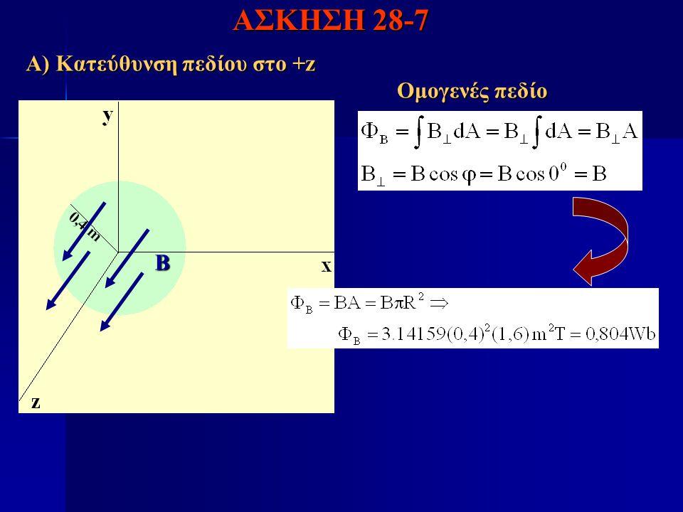 ΑΣΚΗΣΗ 28-7 Α) Κατεύθυνση πεδίου στο +z Β Ομογενές πεδίο