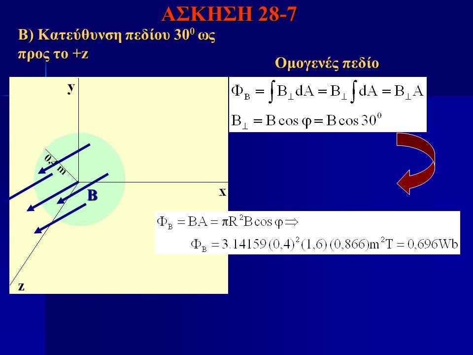 ΑΣΚΗΣΗ 28-7 Β) Κατεύθυνση πεδίου 30 0 ως προς το +z Ομογενές πεδίο Β