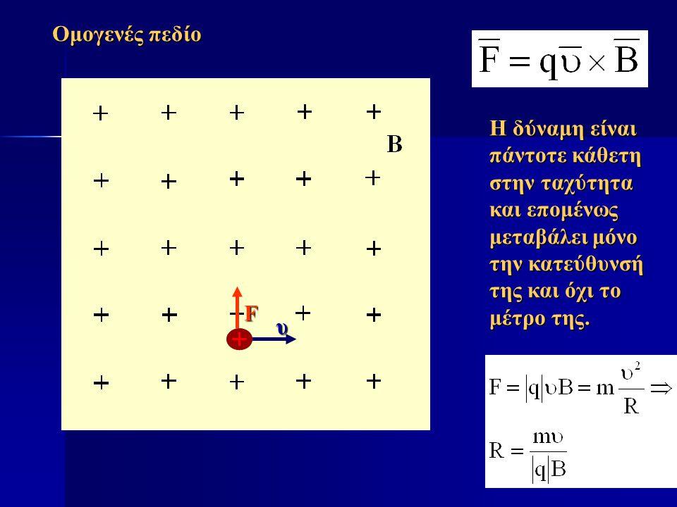 Ομογενές πεδίο υ F Η δύναμη είναι πάντοτε κάθετη στην ταχύτητα και επομένως μεταβάλει μόνο την κατεύθυνσή της και όχι το μέτρο της.