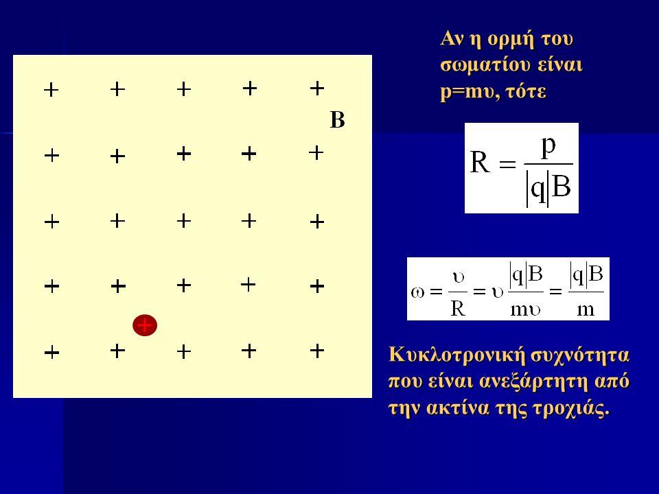 Κυκλοτρονική συχνότητα που είναι ανεξάρτητη από την ακτίνα της τροχιάς. Αν η ορμή του σωματίου είναι p=mυ, τότε
