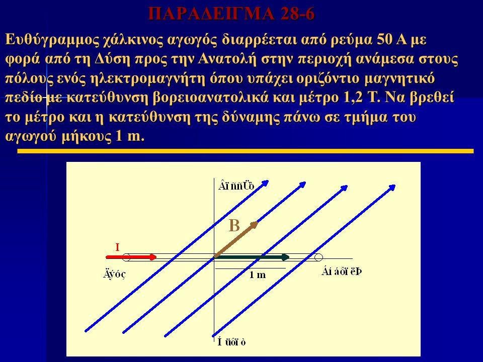 ΠΑΡΑΔΕΙΓΜΑ 28-6 Ευθύγραμμος χάλκινος αγωγός διαρρέεται από ρεύμα 50 Α με φορά από τη Δύση προς την Ανατολή στην περιοχή ανάμεσα στους πόλους ενός ηλεκ