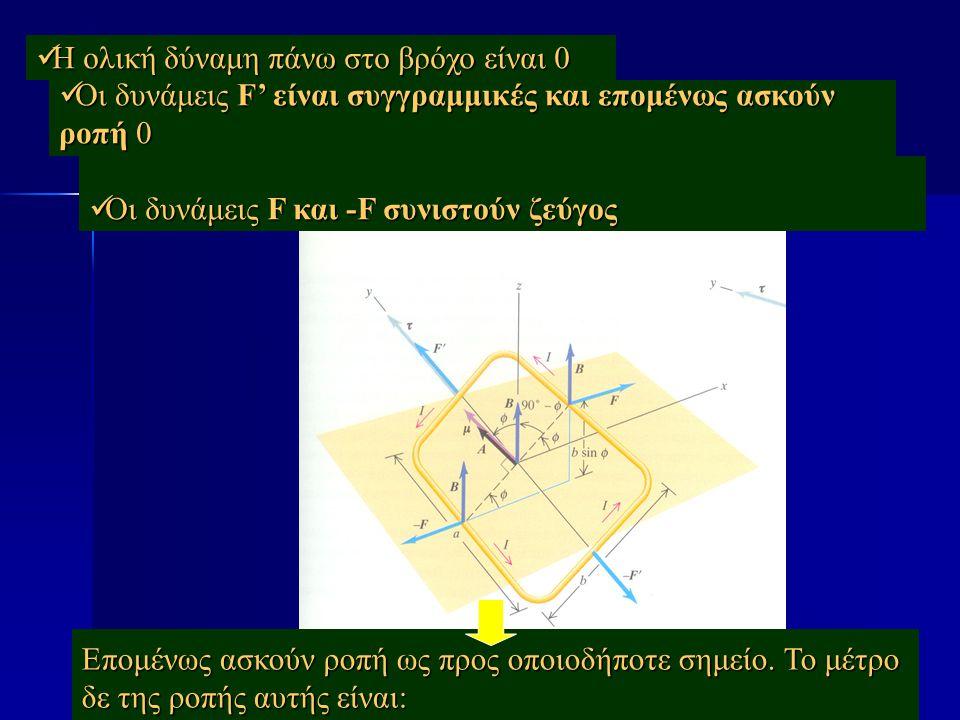 Η ολική δύναμη πάνω στο βρόχο είναι 0 Η ολική δύναμη πάνω στο βρόχο είναι 0 Οι δυνάμεις F' είναι συγγραμμικές και επομένως ασκούν ροπή 0 Οι δυνάμεις F